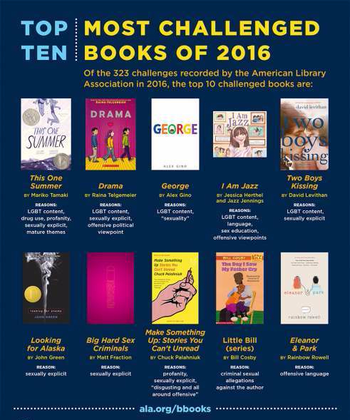 updated-infographic_top-10-for-2016_0.jpg
