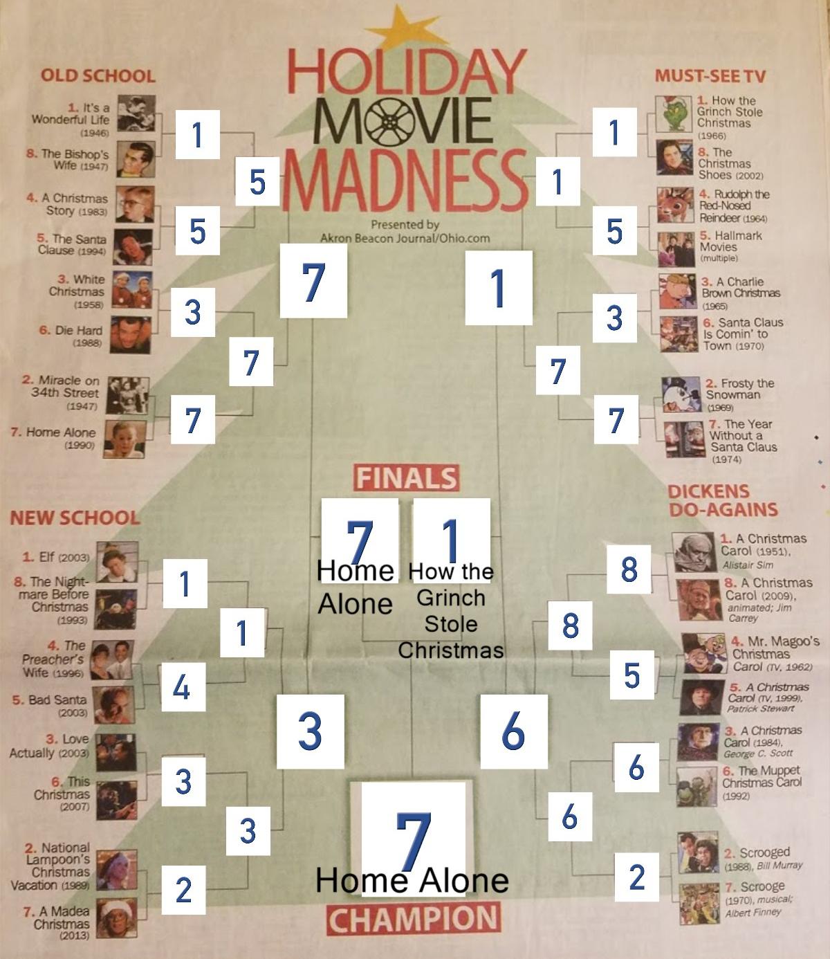 Holiday Movie Madness