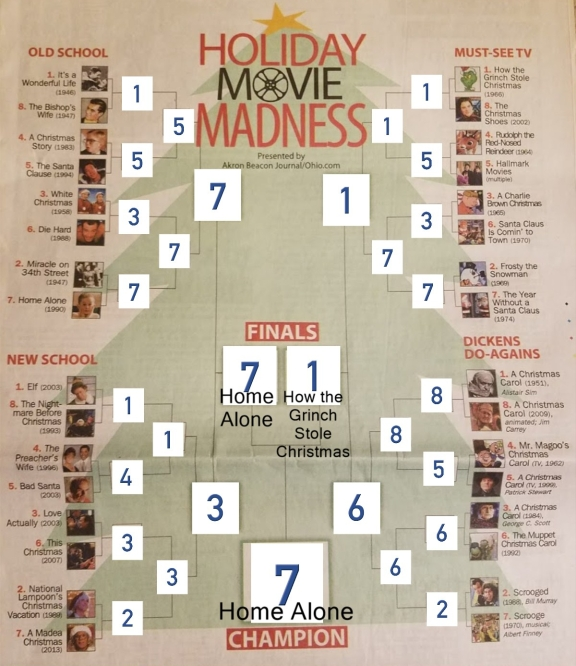 Holiday Movie Madness
